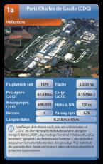 Der Pariser Flughafen Charles de Gaulle im Flughafenquartett