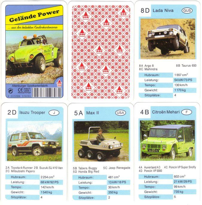Das Autoquartett Gelände-Power der Altenburger Spielkartenfabrik mit dem Coeur Logo ist nach der Wende erschienen und enthält Lada Niva, Isuzu Trooper, Citroen Mehari, Mitsubishi Pajero und viele Buggies